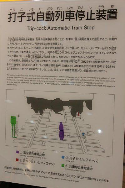 打ち子式自動列車停止装置ATS