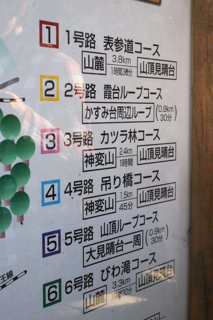 高尾山のコース一覧表