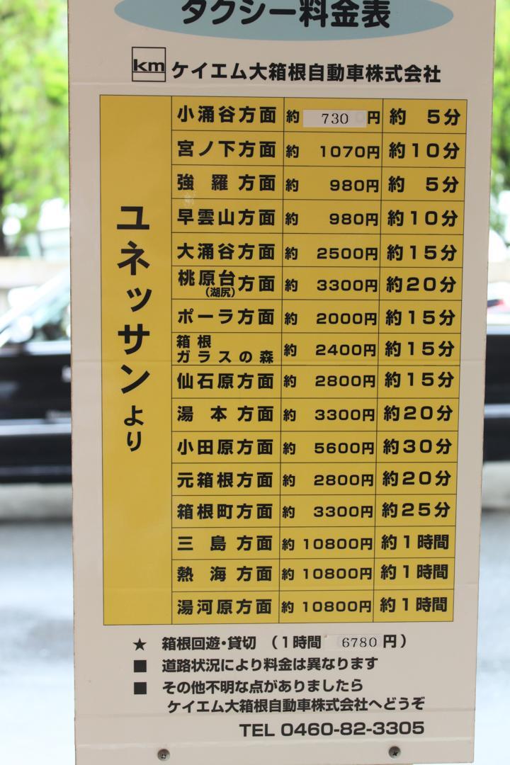 箱根ユネッサンスからのタクシー運賃表