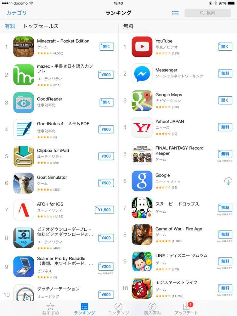 iOS有料アプリランキング