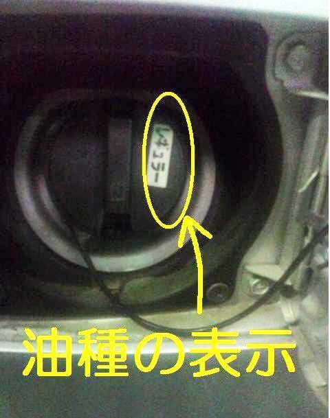 ガソリンキャップに書かれたガソリン油種