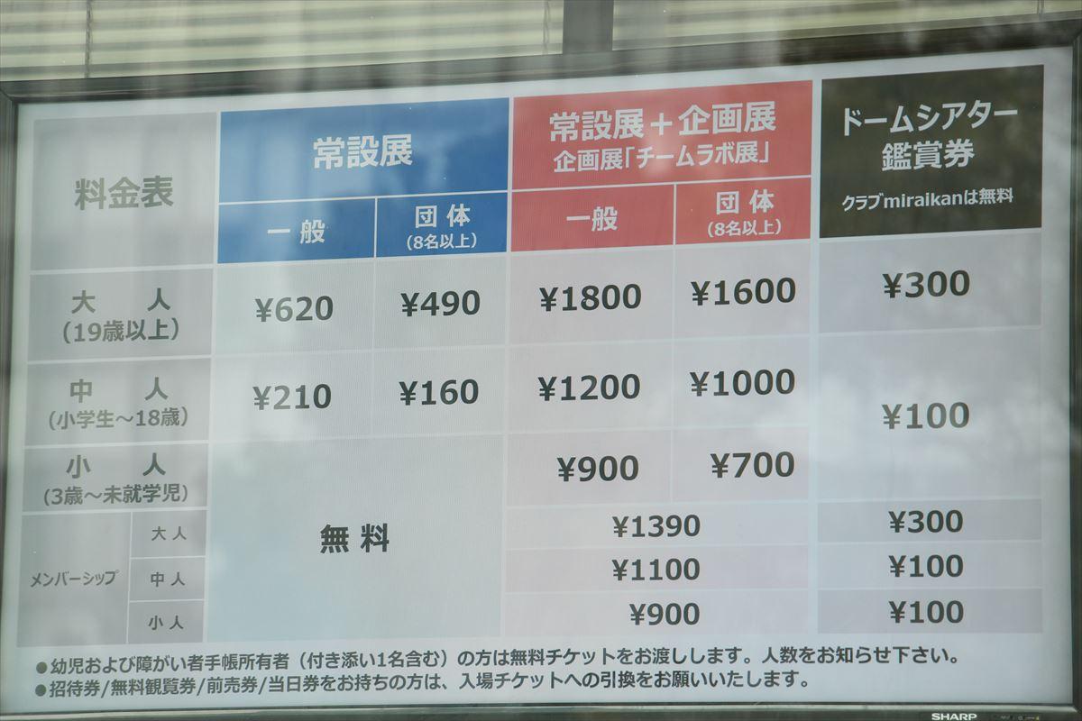 日本科学未来館のチケット料金一覧