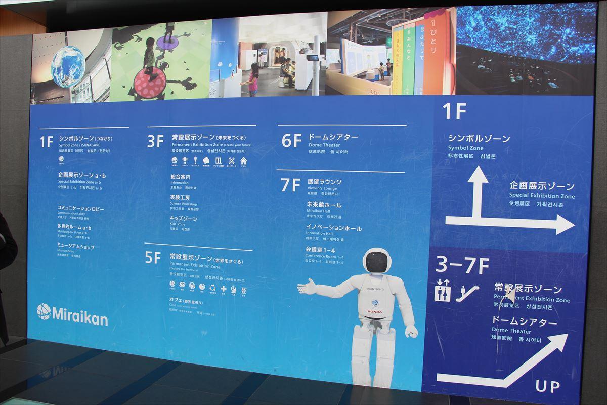 日本科学未来館の館内マップ