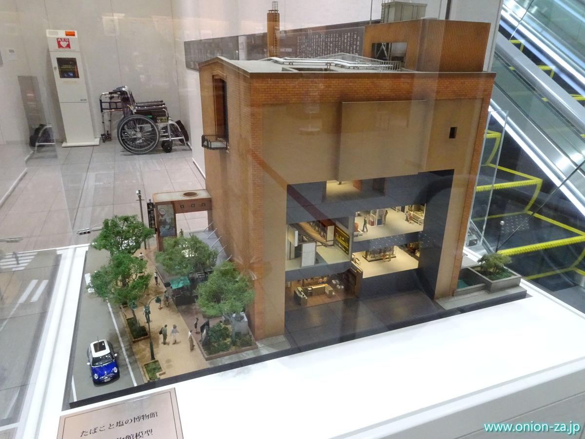 たばこと塩の博物館の模型