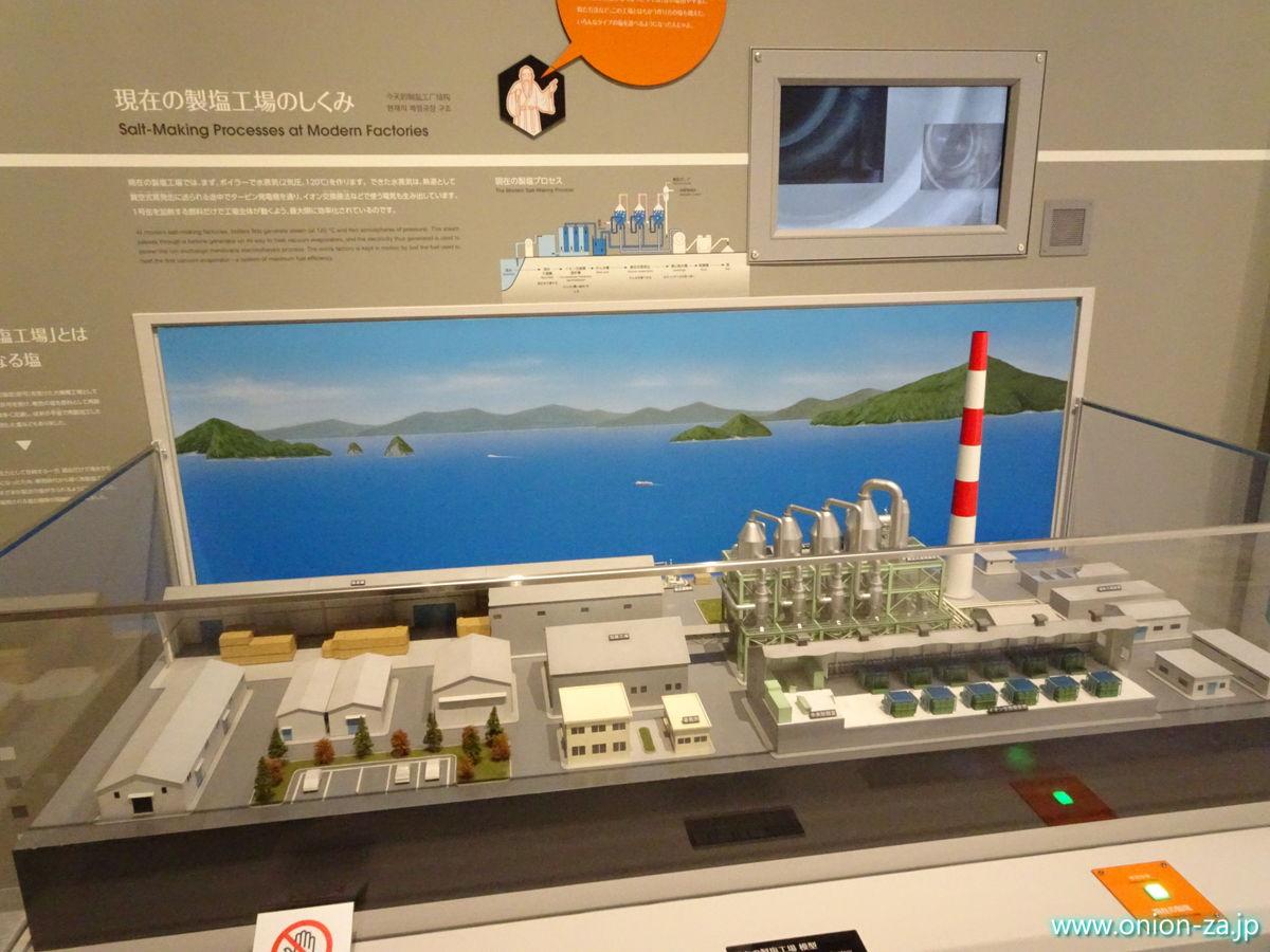 現在の製塩工場の模型