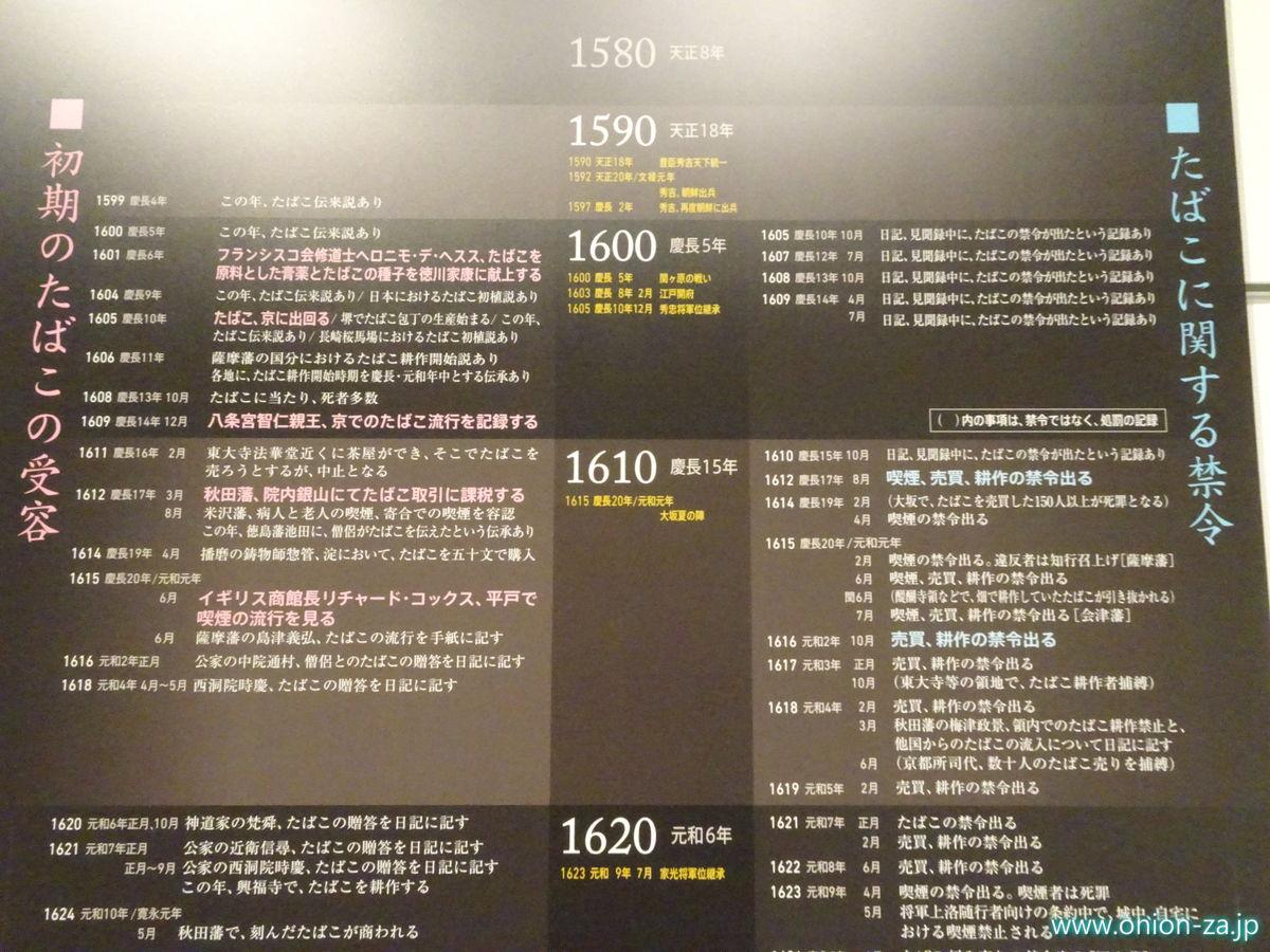 江戸時代のタバコに関する法律