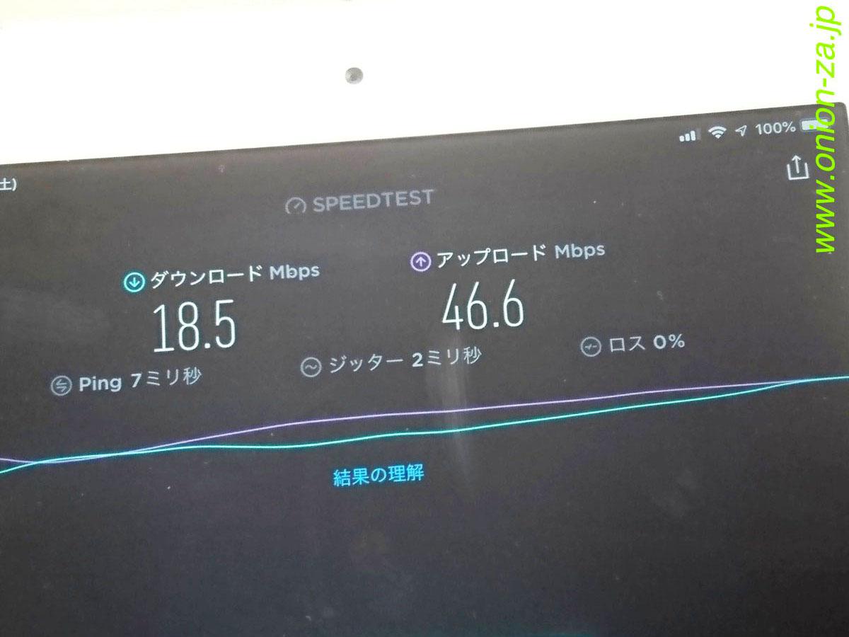 iPadminiのWi-Fi速度